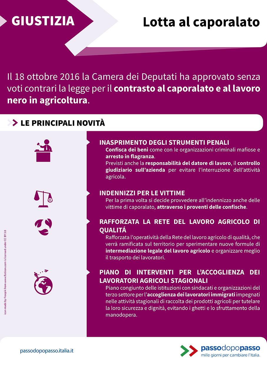 Infografica: Lotta al Caporalato