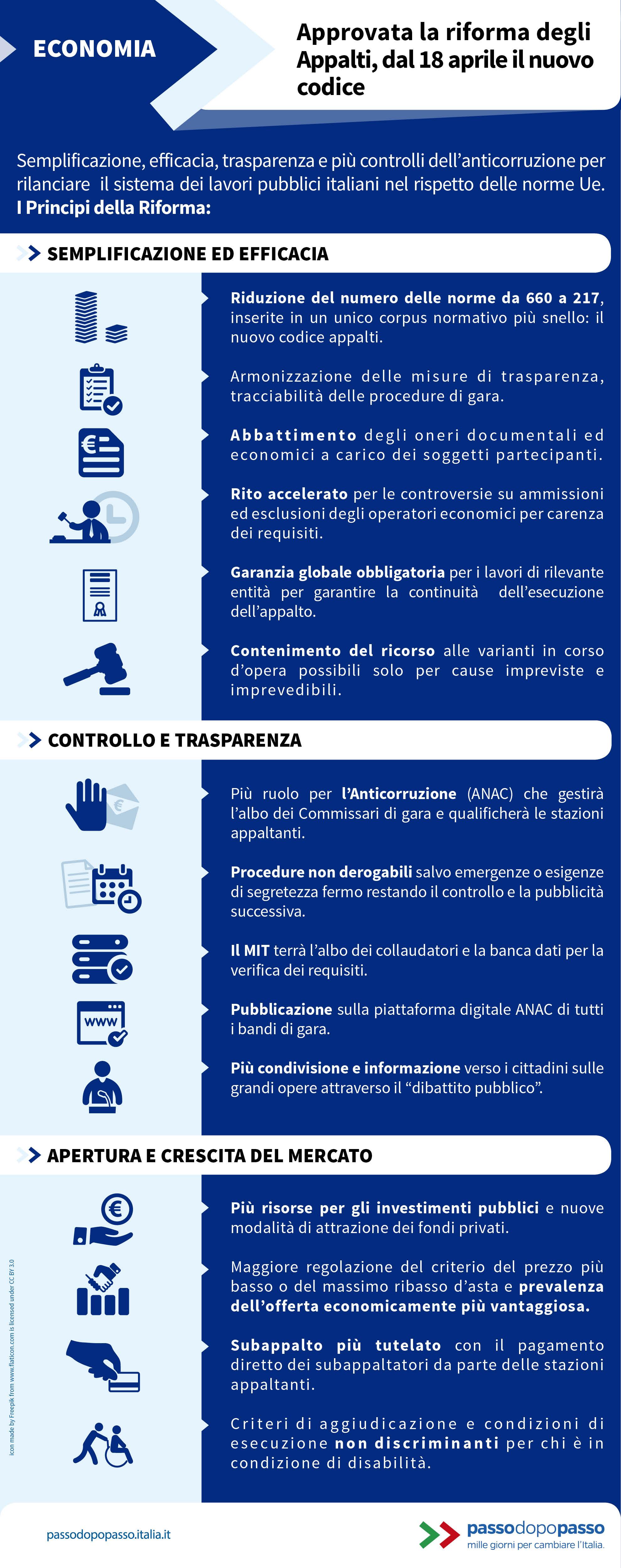 Infografica: Approvata la riforma degli Appalti, dal 18 aprile il nuovo codice