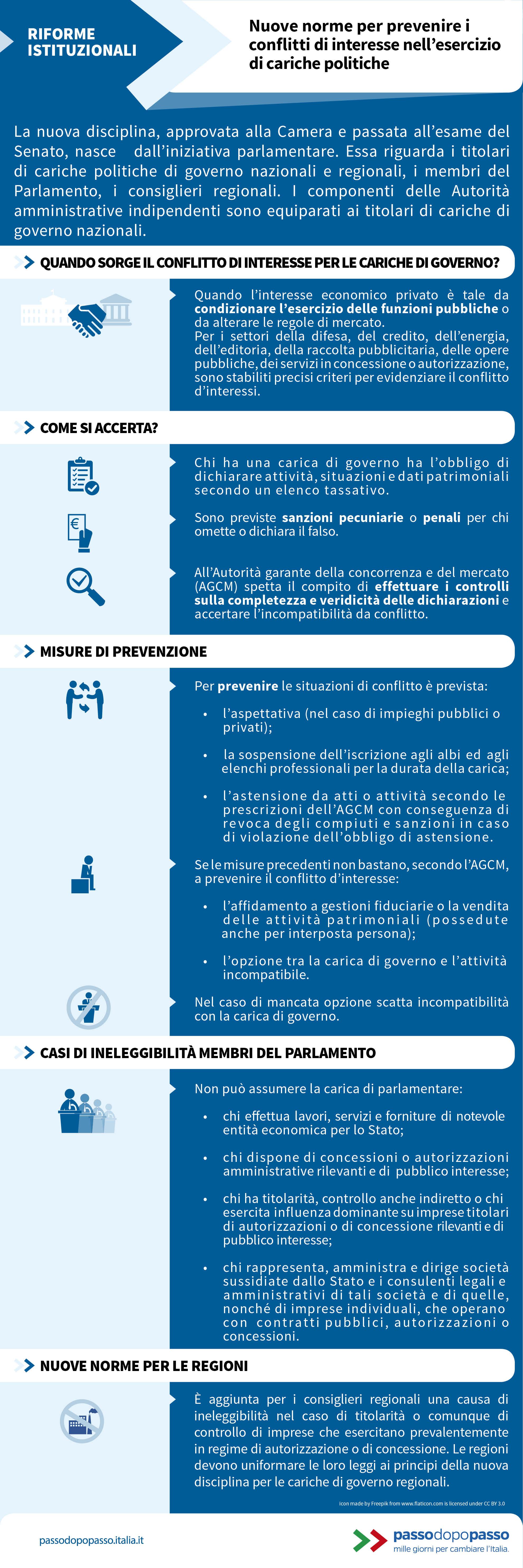 Infografica: Nuove norme per prevenire i conflitti di interesse nell'esercizio di cariche politiche