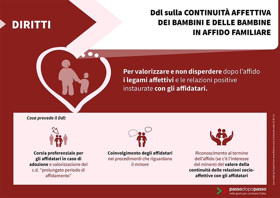Infografica: Disegno di legge sulla continuità affettiva dei bambini e delle bambine in affido familiare