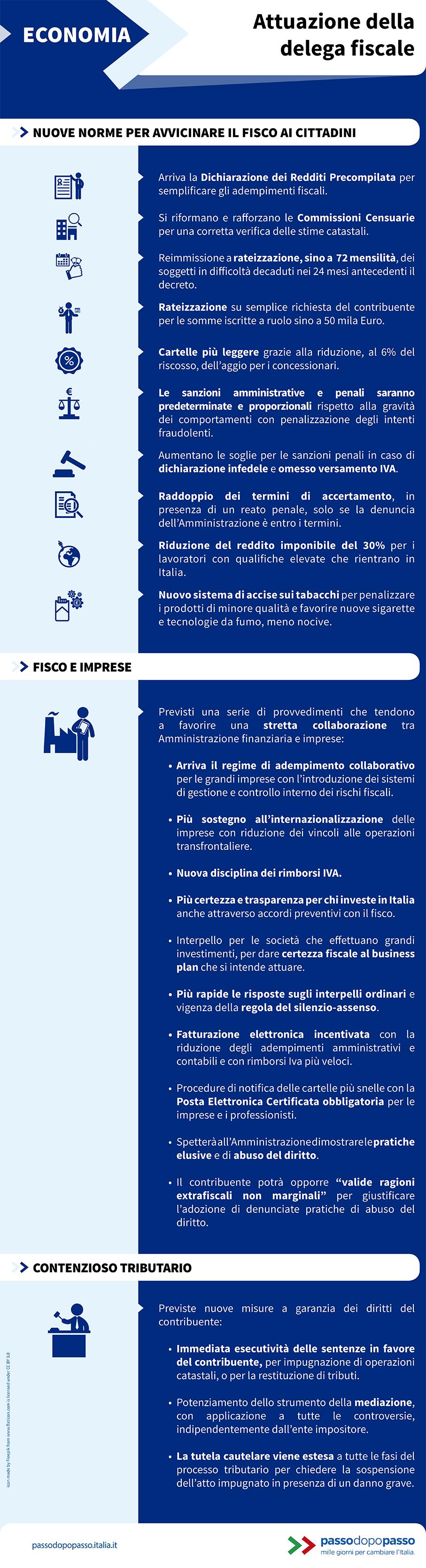 Infografica: Attuazione della delega fiscale