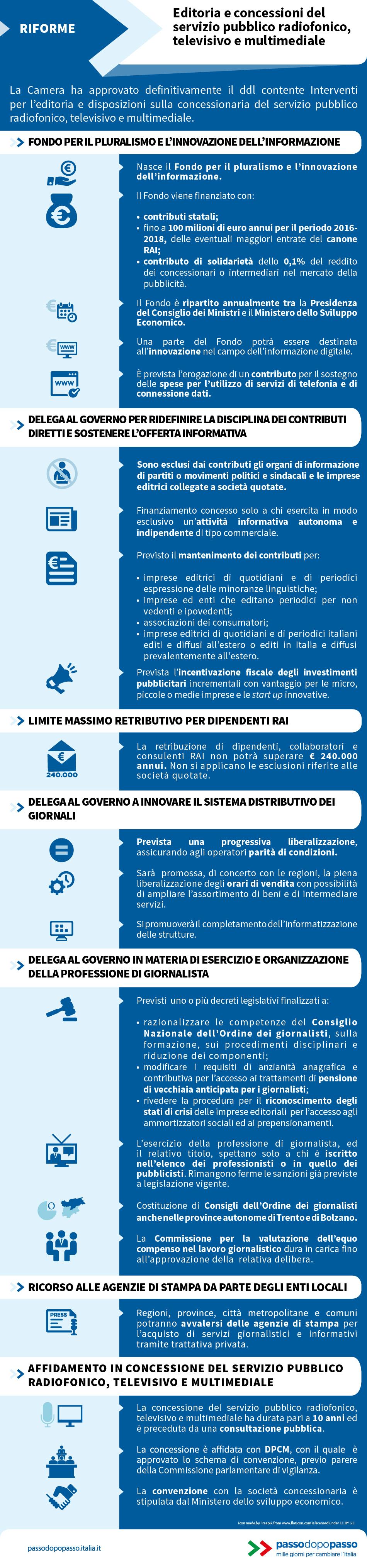 Infografica: Editoria e concessioni del servizio pubblico radiofonico, televisivo e multimediale