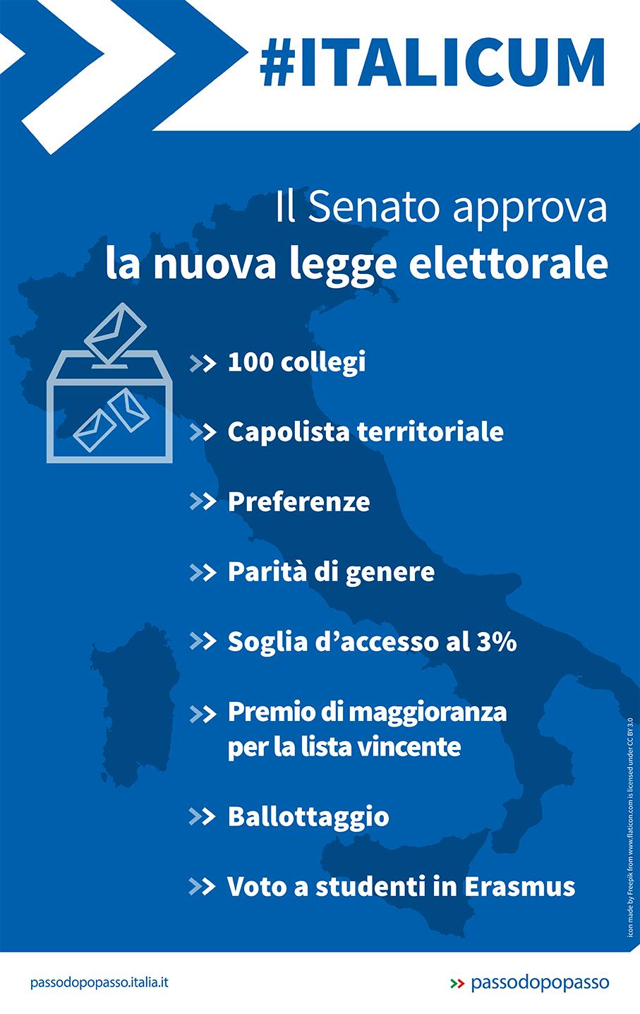 Infografica: # Italicum. Il Senato approva la nuova legge elettorale