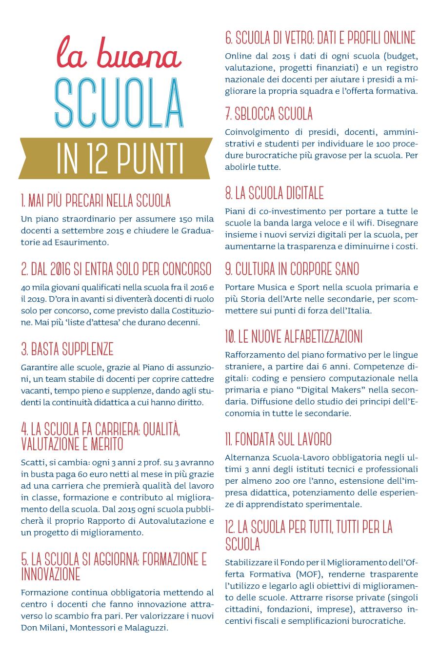 Infografica: La buona scuola in dodici punti