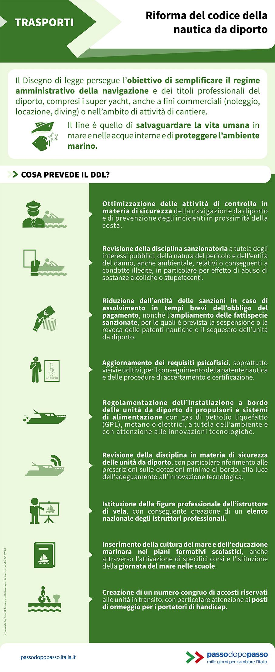 Infografica: Riforma del codice della nautica da diporto