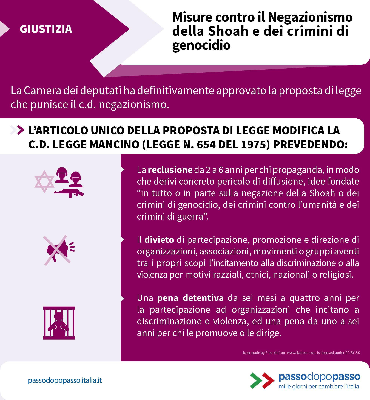 Infografica: Misure contro il negazionismo della shoah e dei crimini di genocidio