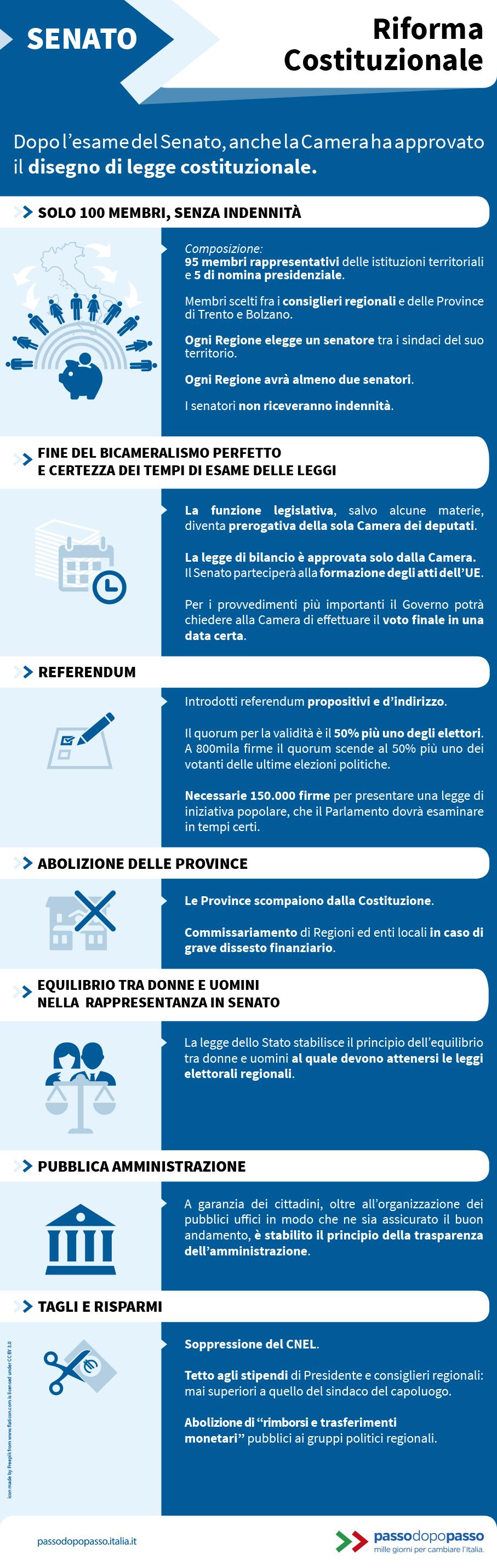 Infografica: Riforma costituzionale, cosa cambia