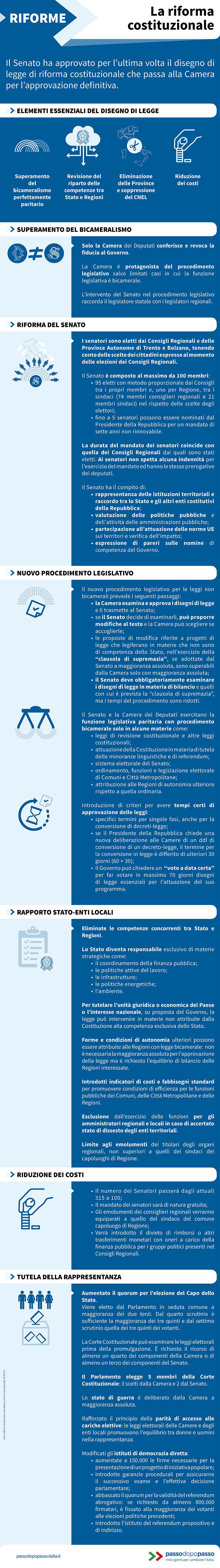 Infografica: Riforma costituzionale, il Senato approva per l'ultima volta il ddl