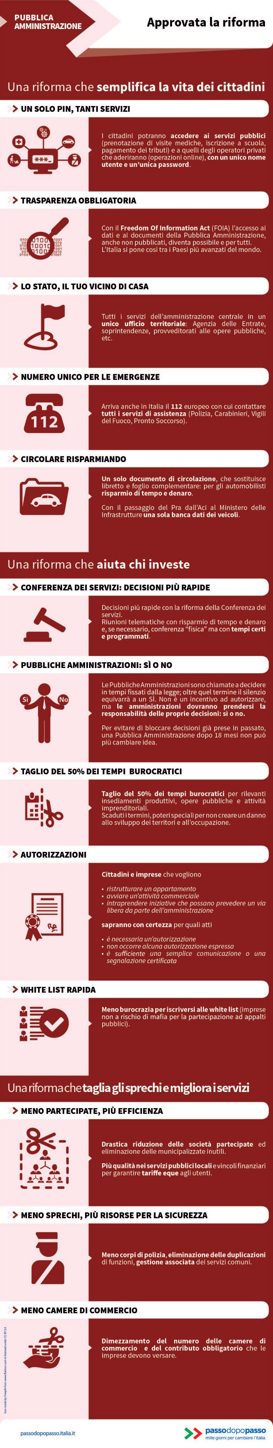 Infografica: La Riforma della Pubblica amministrazione